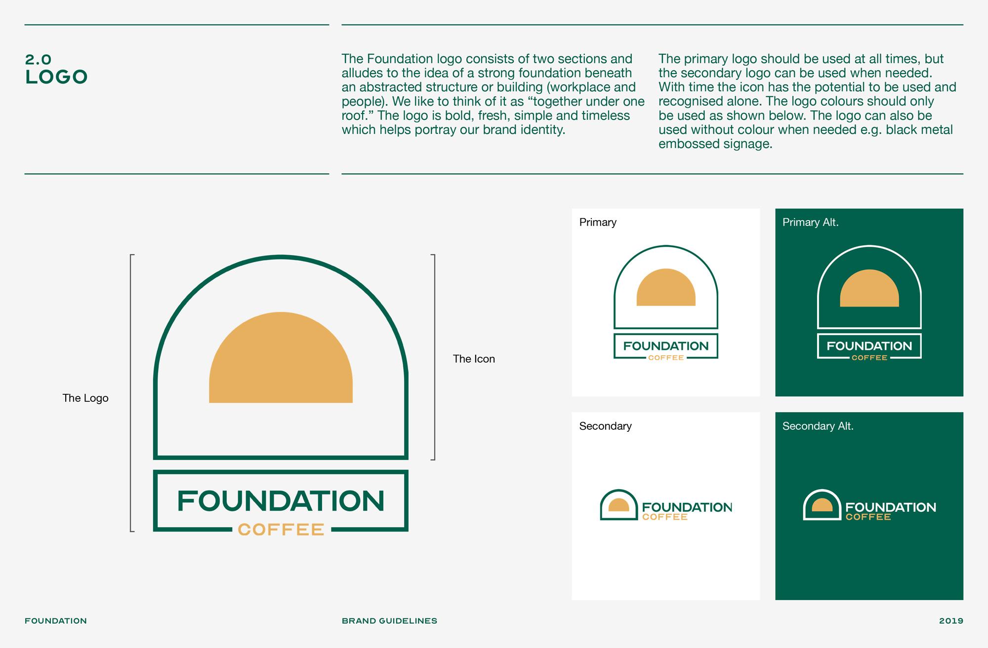 0.-Foundation-guideline-v1.2-7
